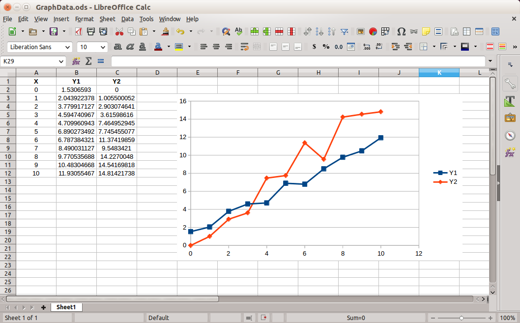 Libreoffice Calc  - Graph