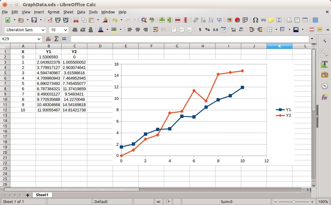 Libreoffice Calc  - Graph