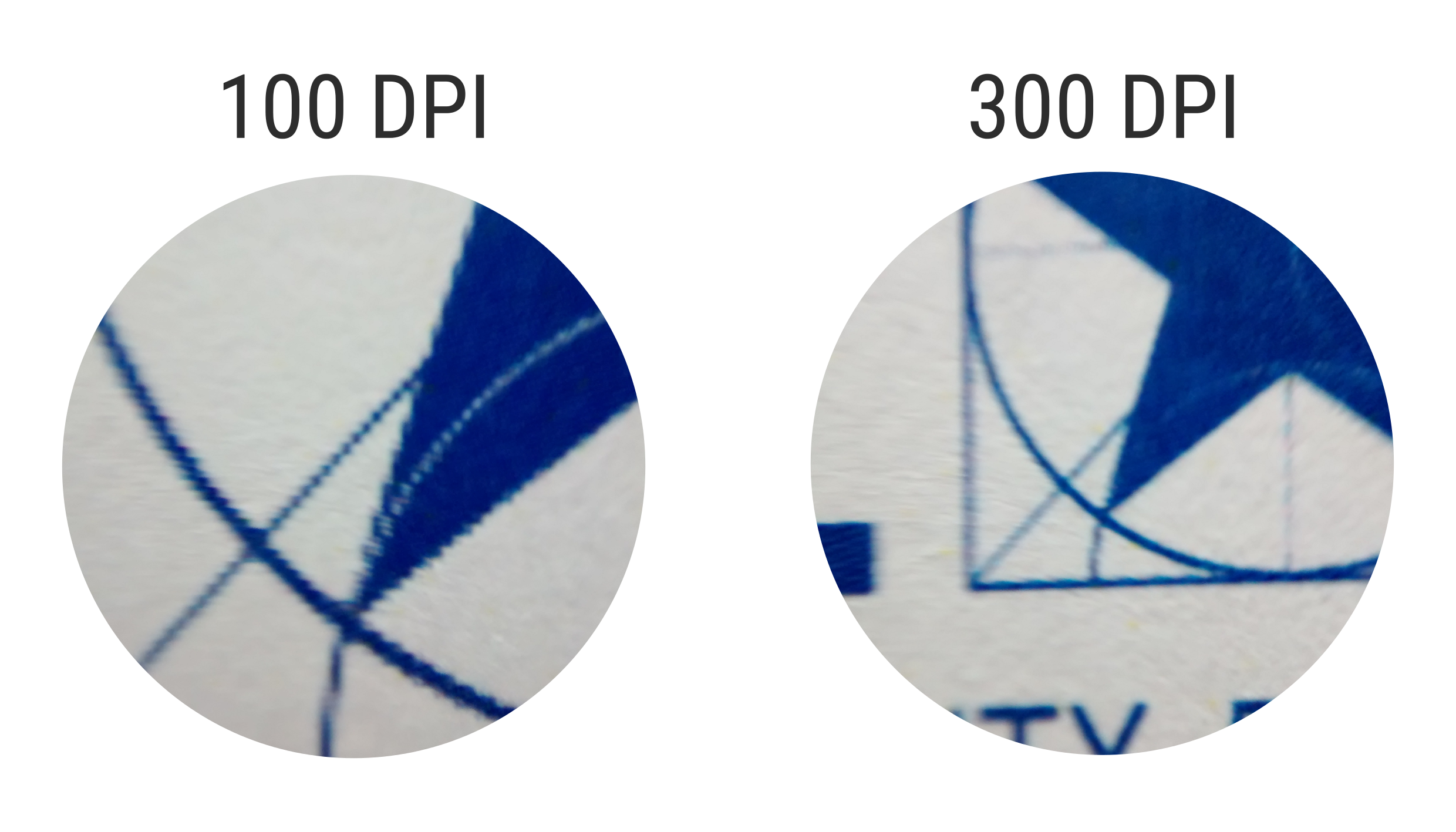 Details on different DPI ratios
