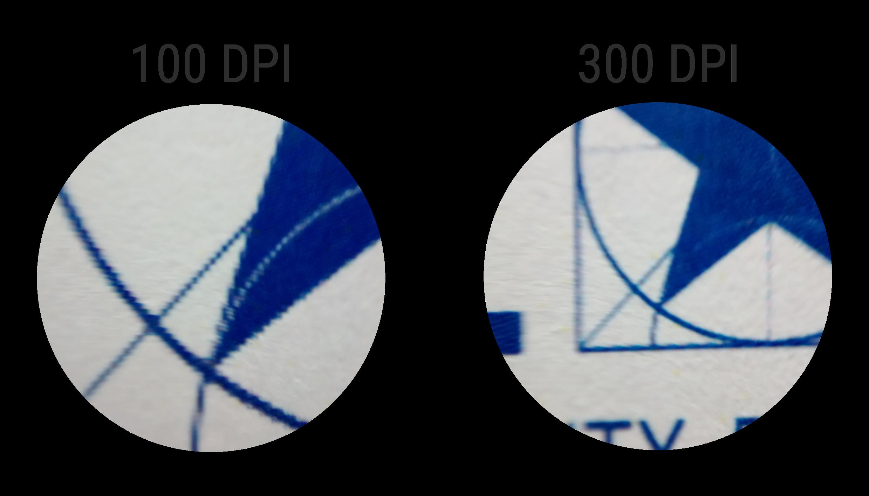 Details on different DPI ratios
