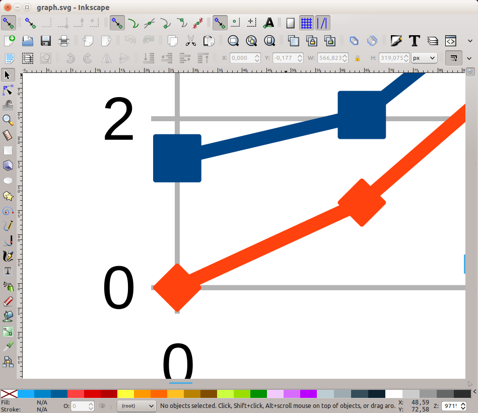 Inkscape - zoom on graph