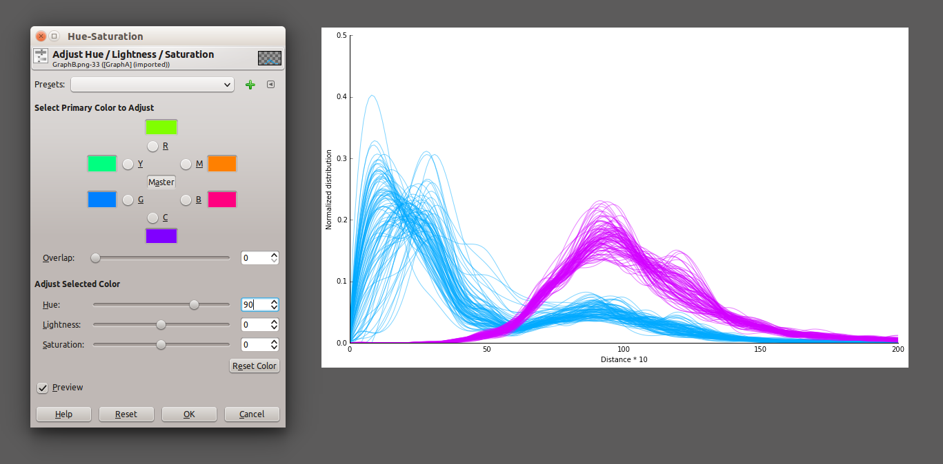 GIMP Hue-Saturation window