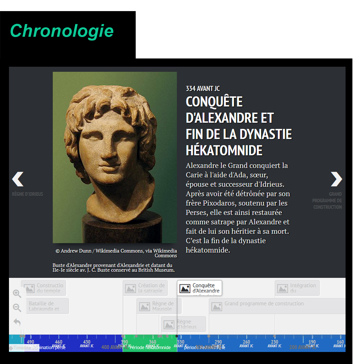 psl_psl-explore_labraunda_chronologie