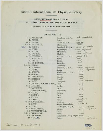 Liste provisoire des invités au huitième conseil Solvay, 1939