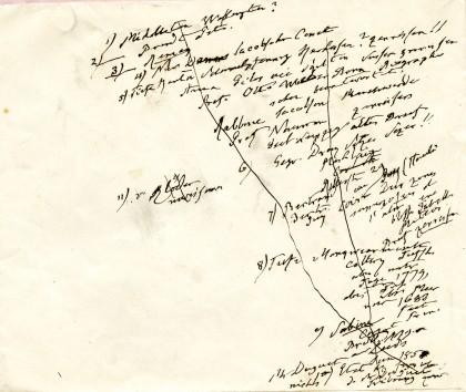 Note d'Alexander von Humboldt