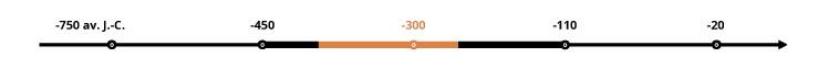 PSL-Explore_expo_virtuelle_chrono_400-250
