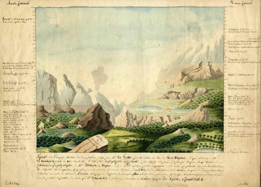 humboldt- Esquisse des principales hauteurs des deux continents