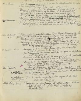 Cahier de bord du Laboratoire Curie, 1898-1927