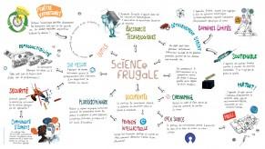 Exposition Science Frugale: les mots clés